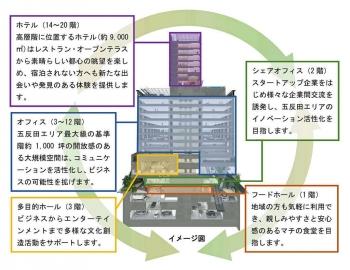 Tokyojp210815