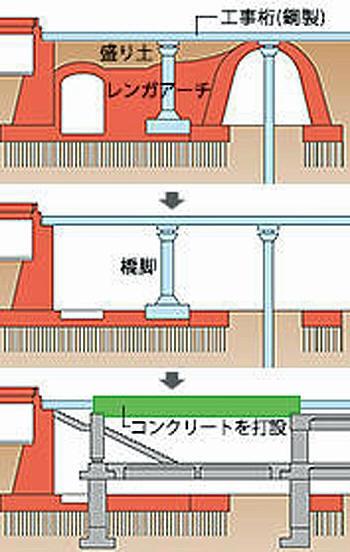 Tokyojrtokyo200116
