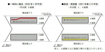 Tokyomachida191113
