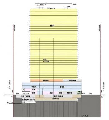 Tokyonakano191021