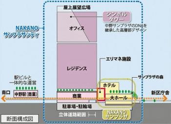 Tokyonakano210115