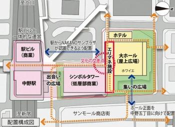 Tokyonakano210116