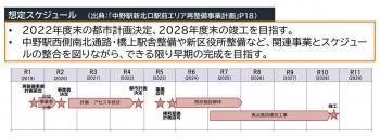 Tokyonakano210212