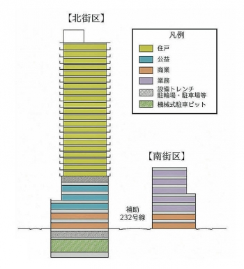 Tokyonerima200513