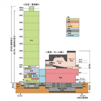 Tokyonishinippori191212