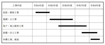 Tokyonishinippori210412