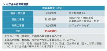 Tokyoooimach210914