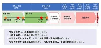 Tokyoooimach210915