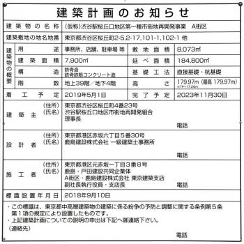 Tokyoshibuya191227