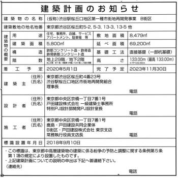 Tokyoshibuya191228