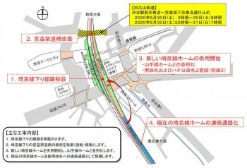 Tokyoshibuya200211