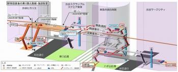 Tokyoshibuyametro191024