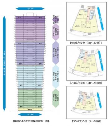 Tokyosmcon200212