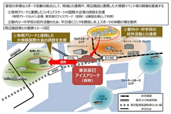 Tokyotatsumi210915