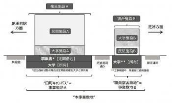 Tokyotitech210225