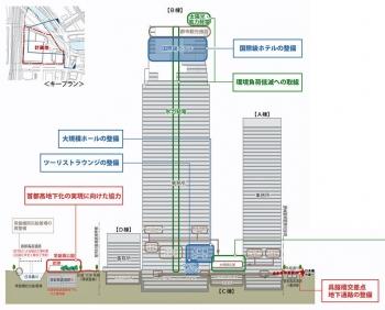Tokyotokiwabashi200915