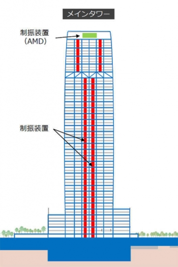 Tokyotoranomon210263