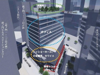 Tokyotoranomon210292