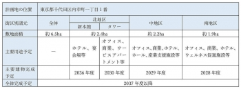 Tokyouchisaiwai210313