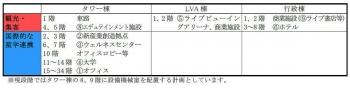 Yokohamacity200512