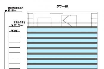 Yokohamacity200514