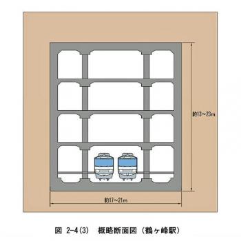 Yokohamatsurugamine191113