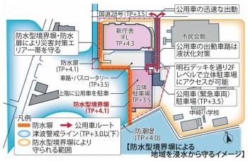 Akashi200754