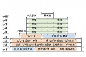 Akashi210211