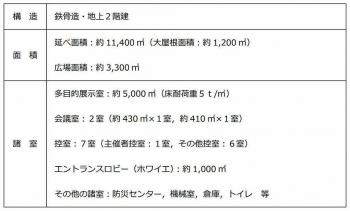 Fukuokamarinemesse201212