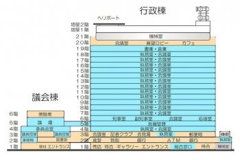 Gifucity200523