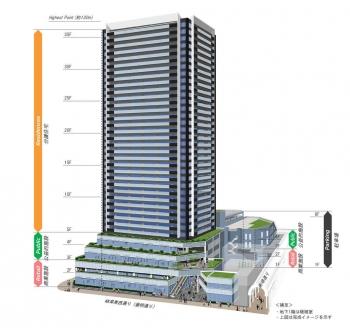 Gifutakashimaya200512