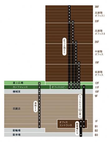 Hanshin20100111