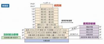 Himejicasty191052