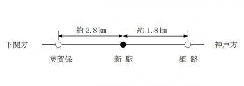 Himejitegarayama210112