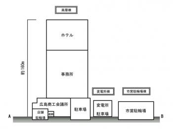 Hiroshimamotomachi210922