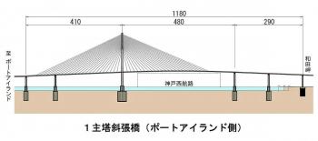 Kobeosakabay191215