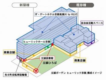 Kyotohulic200212