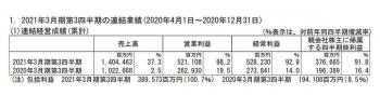 Kyotonintendo210211