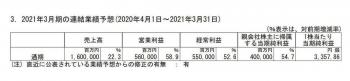 Kyotonintendo210212