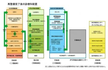 Kyotouniversity191013