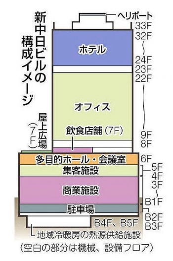 Nagoyachunich210112