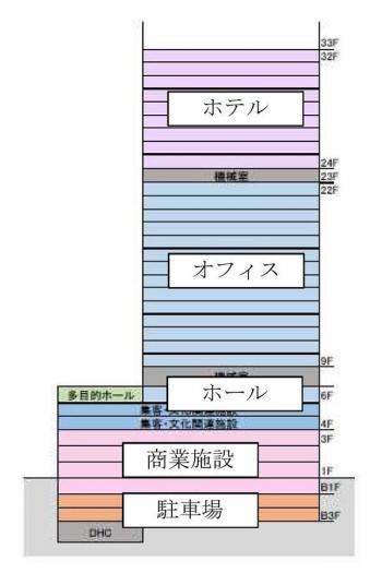 Nagoyachunich210212