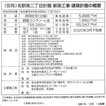 Nagoyahaseko191020