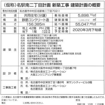 Nagoyahaseko200318