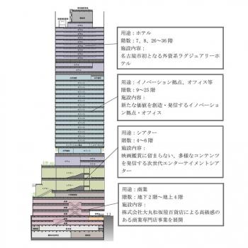 Nagoyasakae200314
