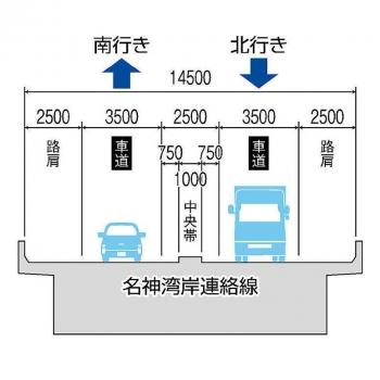 Nishinomiya210415