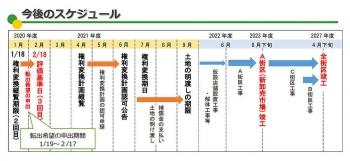 Nishinomiyajr210214