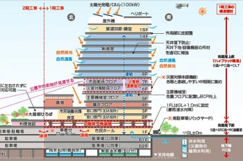 Okayamacity200512
