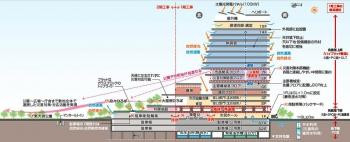 Okayamacity200513