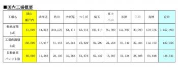 Okayamaseto210513